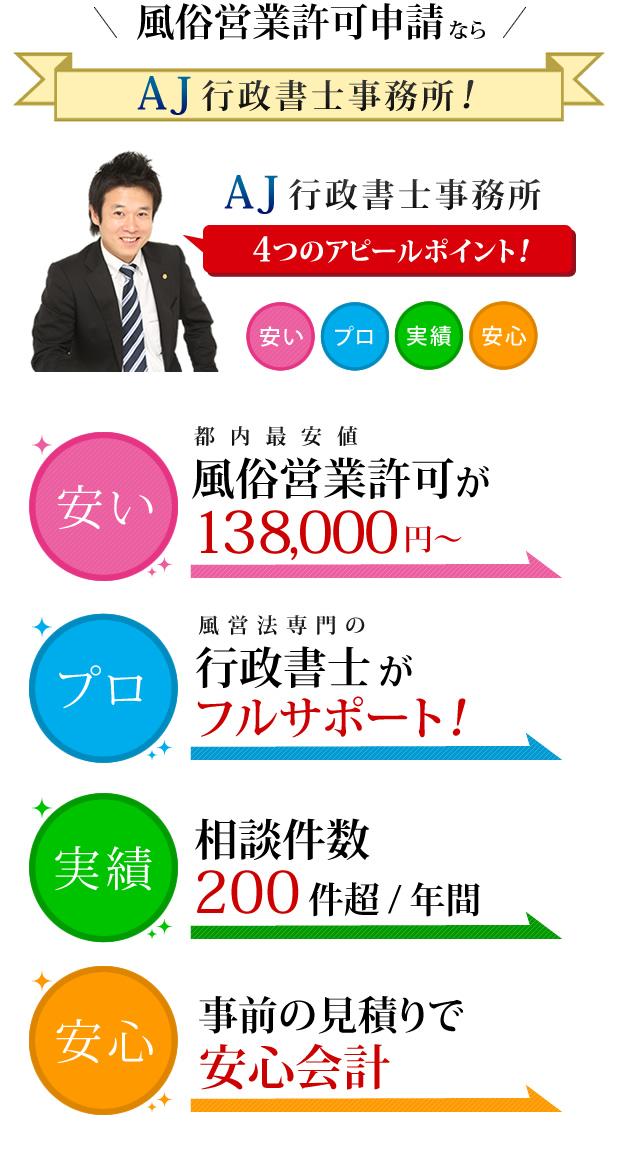 風俗営業許可申請が138,000円~