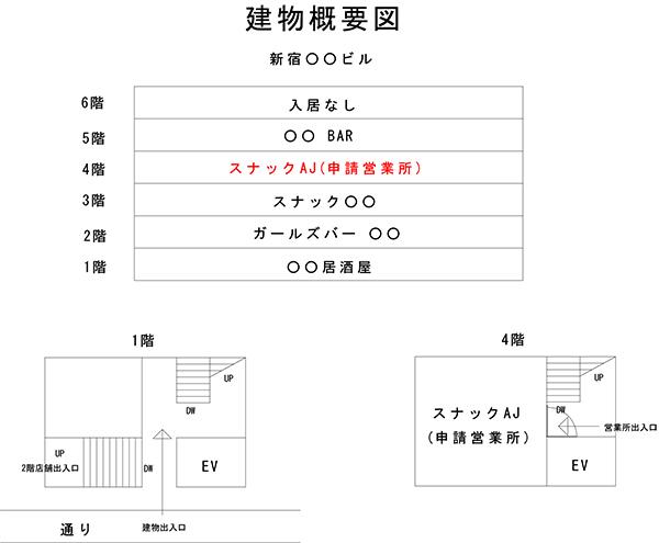 建物概要図の見本