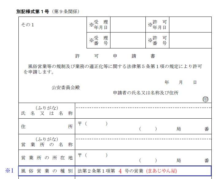 麻雀申請書(記入例1)